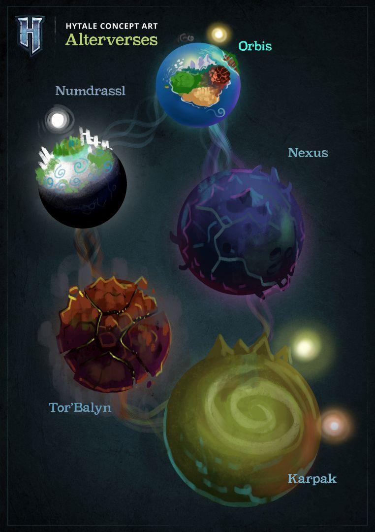Planètes du monde d'Hytale