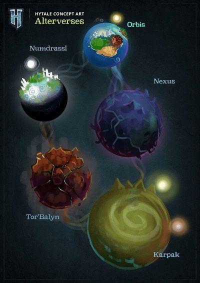 Planètes dans Hytale