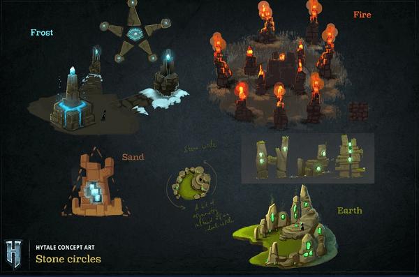 Ruines de pierre avec différents éléments