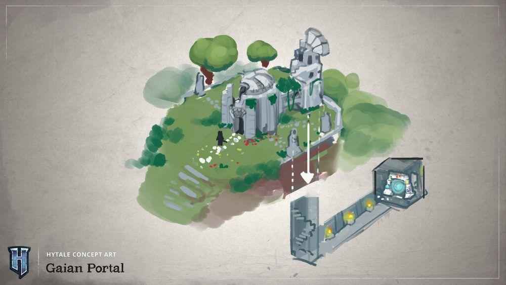 Dessin d'un portail de donjon