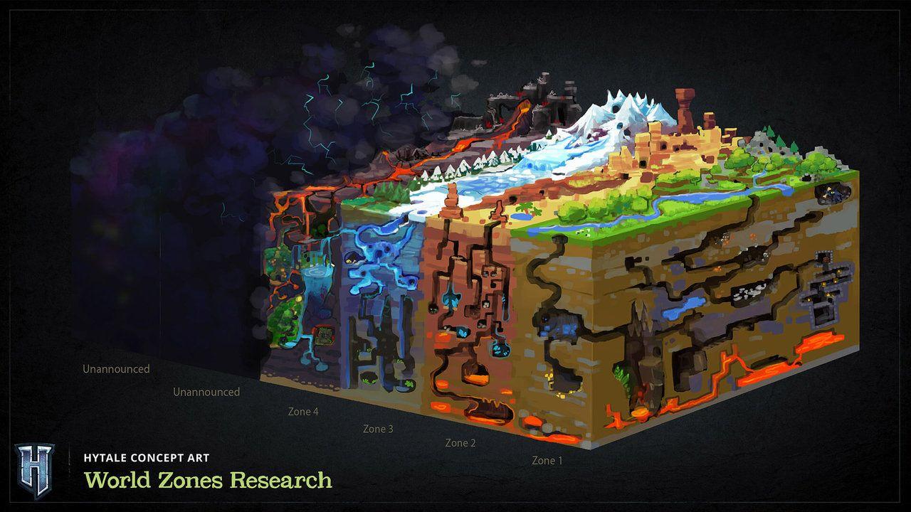 Schéma des biomes d'Hytale