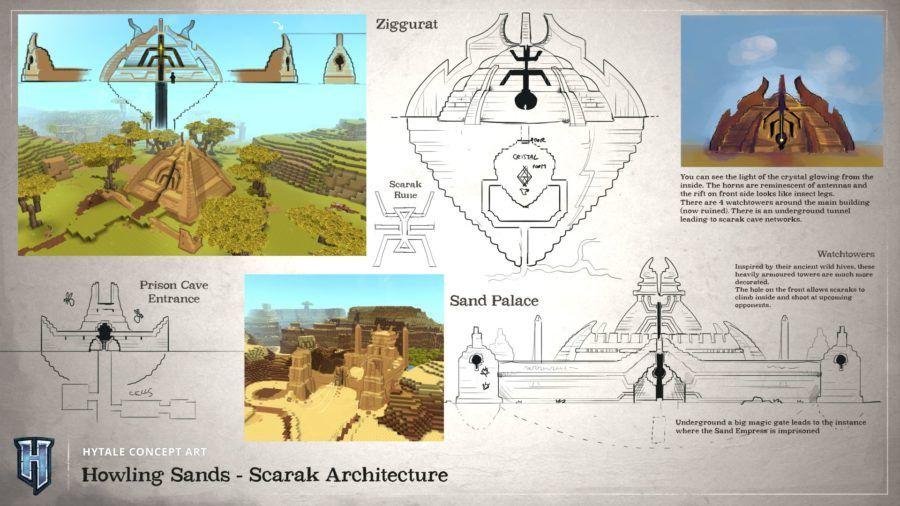 Temple des Scaraks