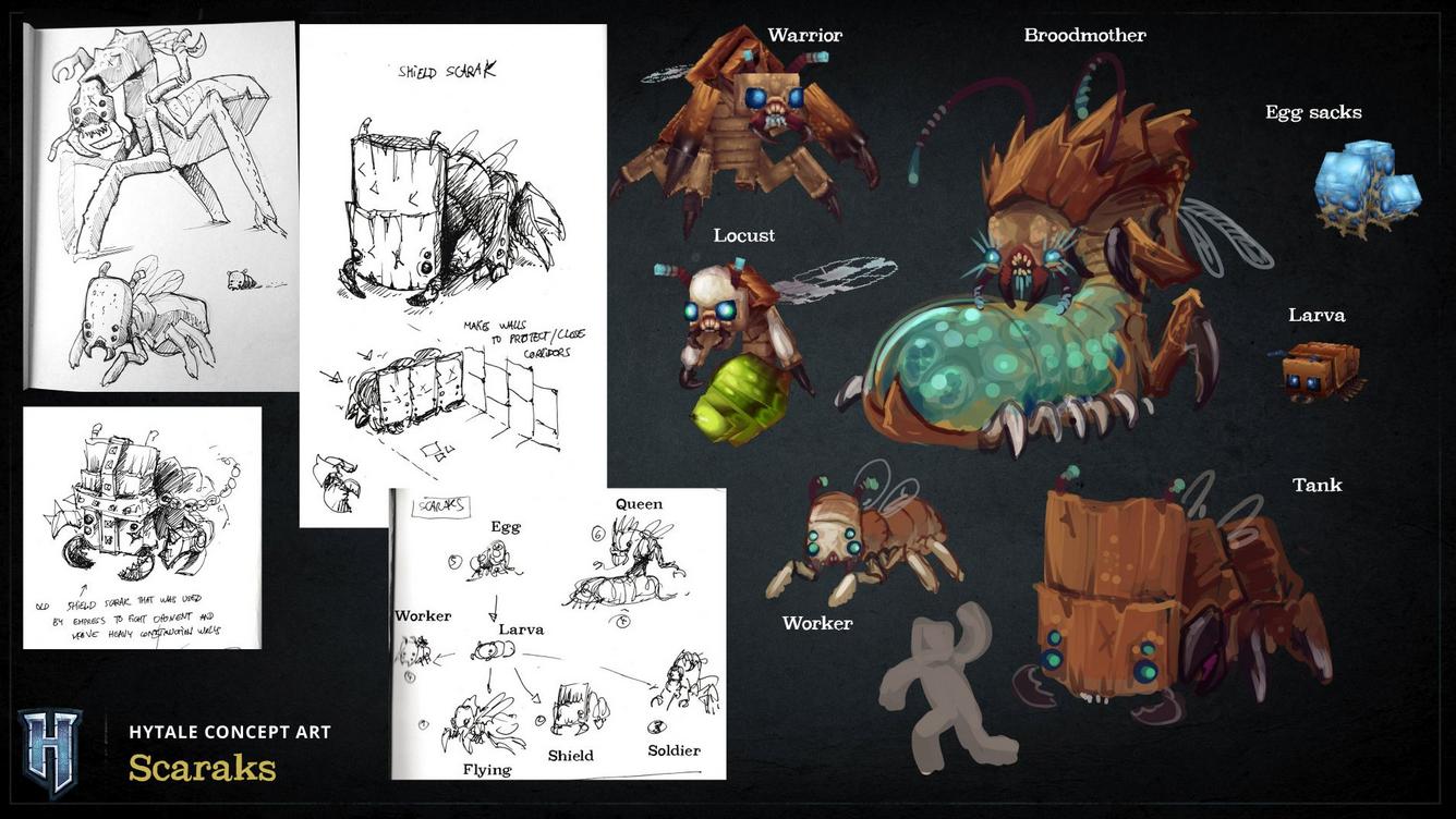 Schéma et illustration des Scaraks