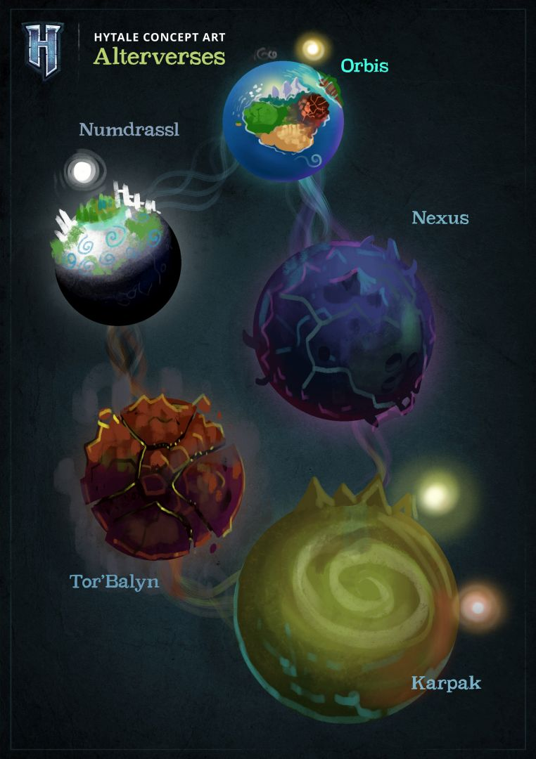 hytale concept art planètes alterverses